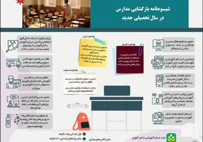 شیوهنامه بازگشایی مدارس در سال تحصیلی جدید