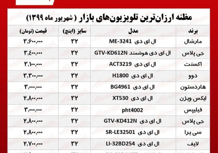 ۱۰ تلویزیون ارزان بازار تهران (۱۳۹۹/۶/۱۰)